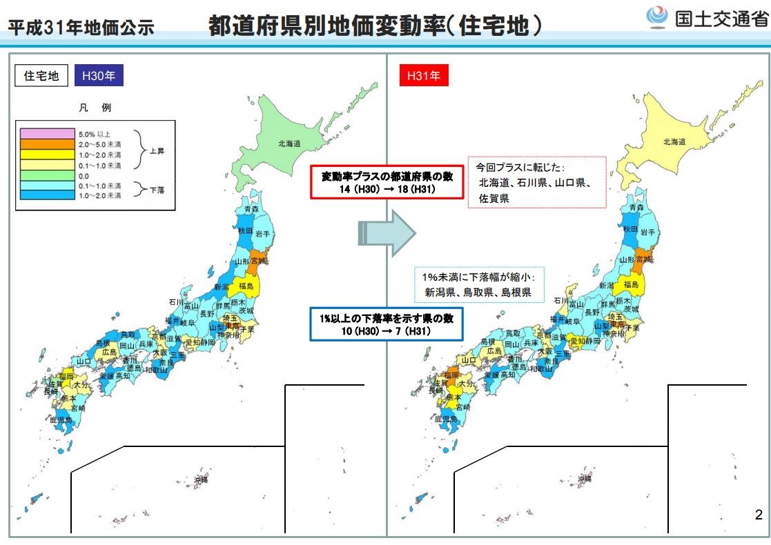 平成31年地価公示都道府県変動率(住宅地)