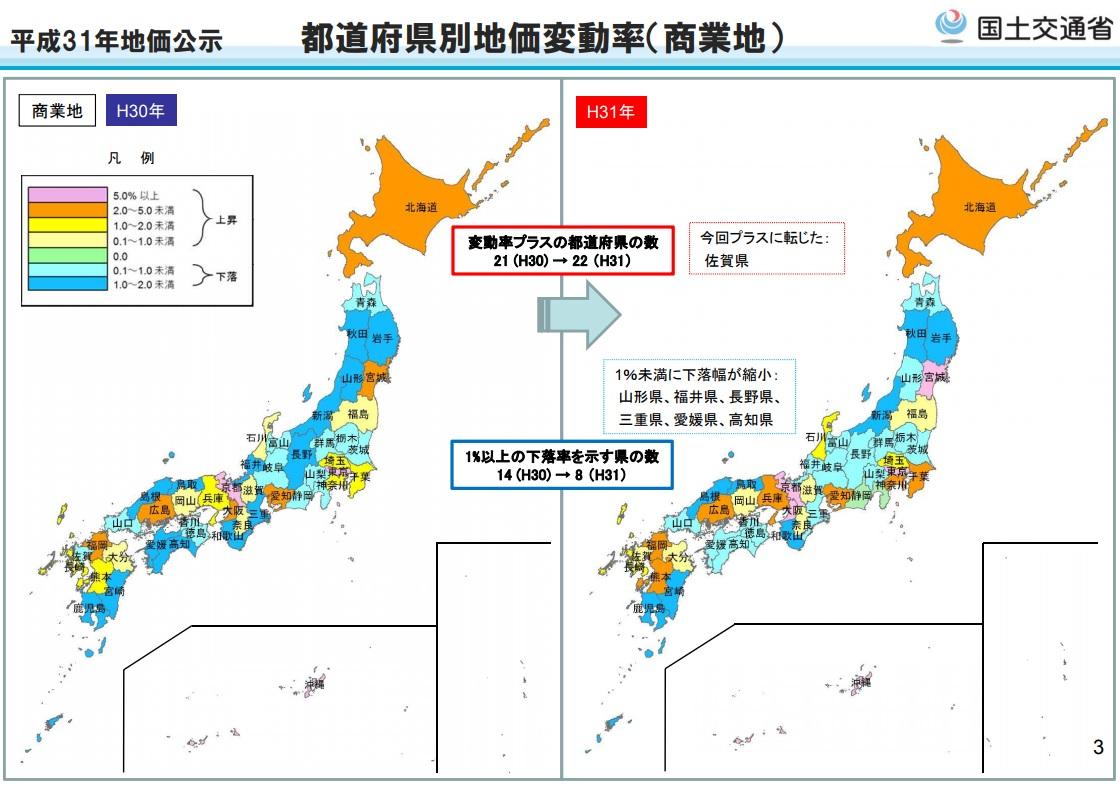 平成31年地価公示都道府県変動率(商業地)