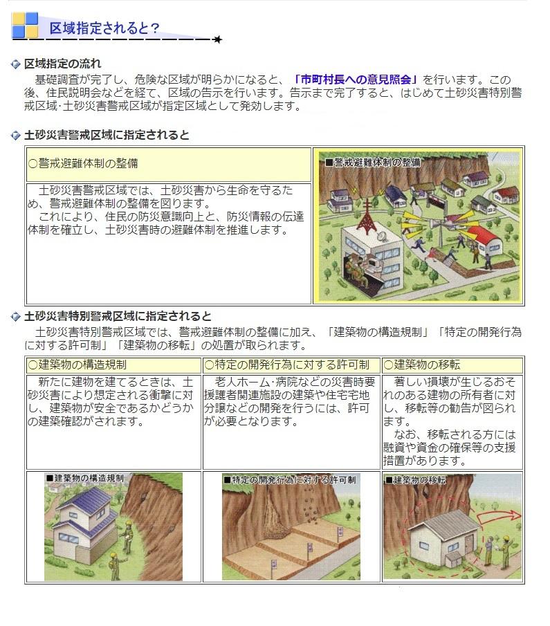 土砂災害警戒区域に指定された場合